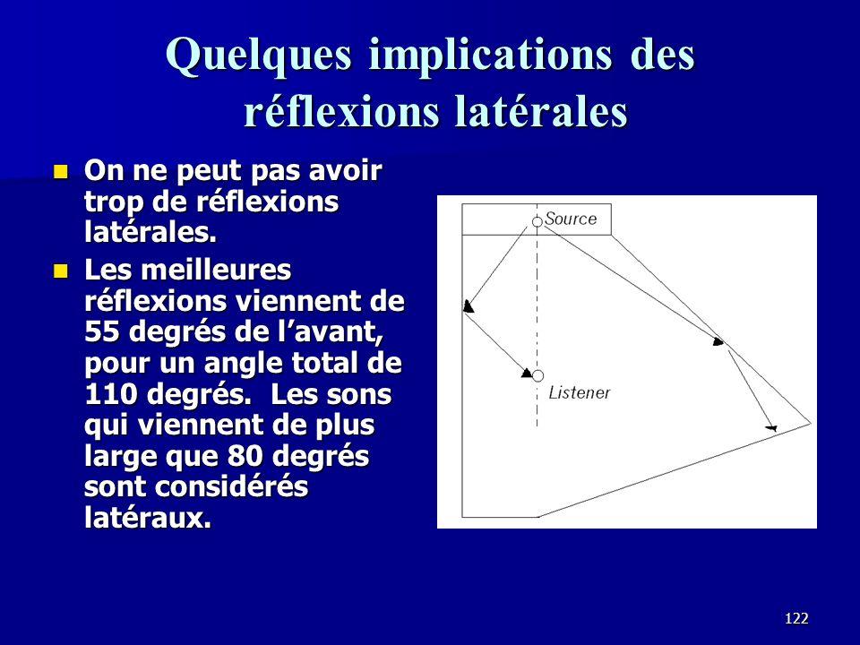 Quelques implications des réflexions latérales