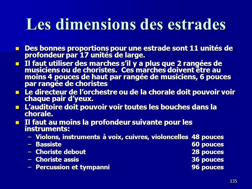 Les dimensions des estrades