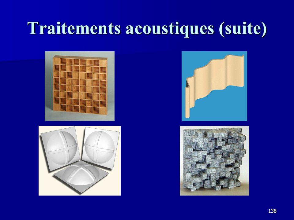 Traitements acoustiques (suite)