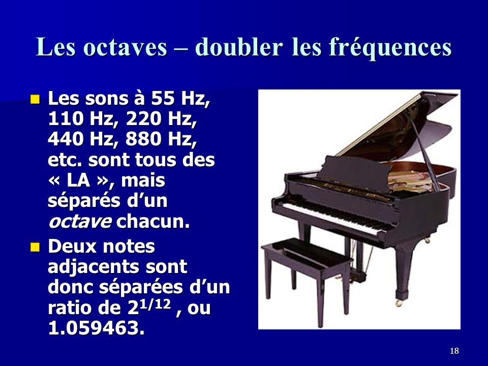 Les octaves – doubler les fréquences