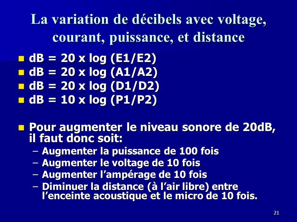 La variation de décibels avec voltage, courant, puissance, et distance