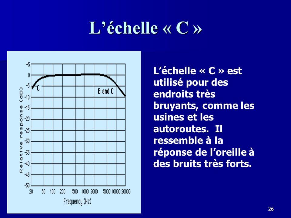 L'échelle « C »