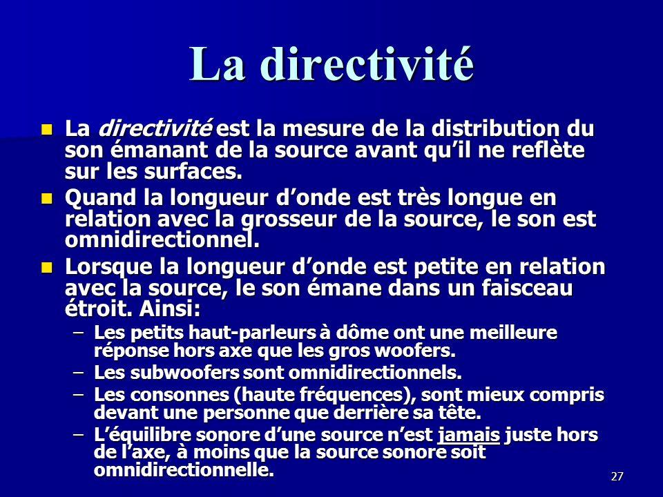 La directivité La directivité est la mesure de la distribution du son émanant de la source avant qu'il ne reflète sur les surfaces.