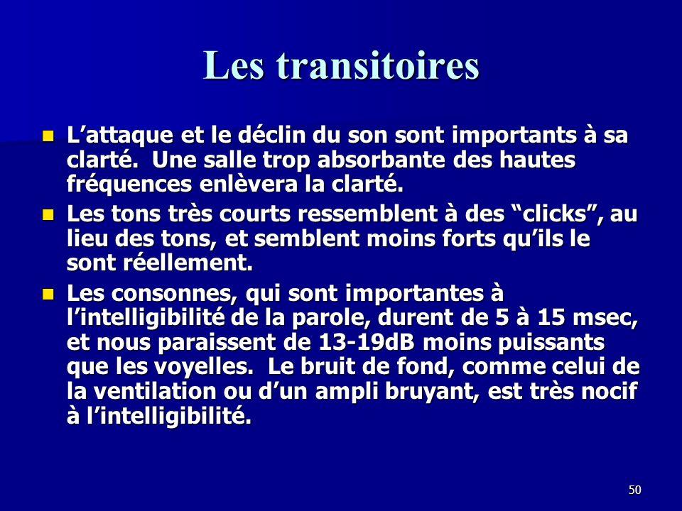 Les transitoires L'attaque et le déclin du son sont importants à sa clarté. Une salle trop absorbante des hautes fréquences enlèvera la clarté.