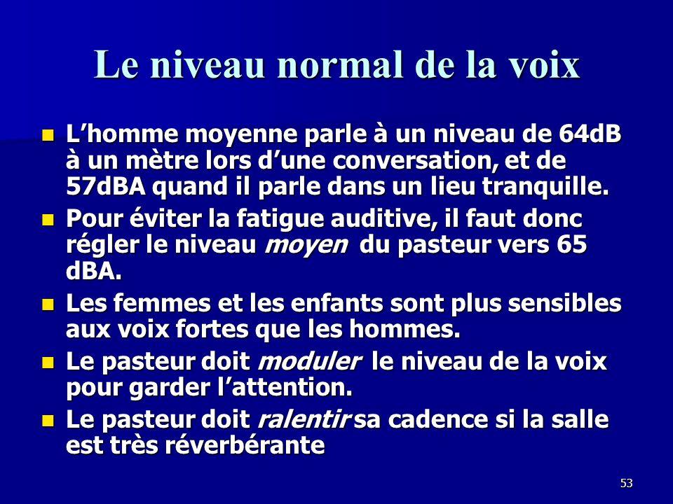 Le niveau normal de la voix