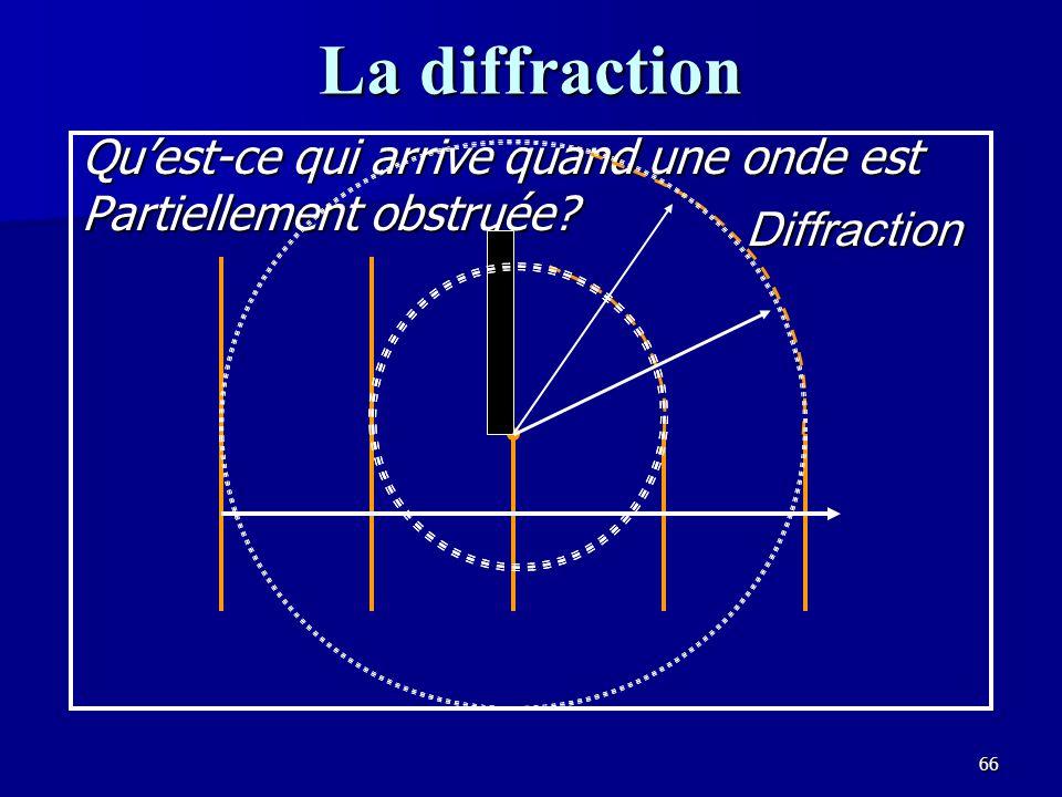 La diffraction Qu'est-ce qui arrive quand une onde est