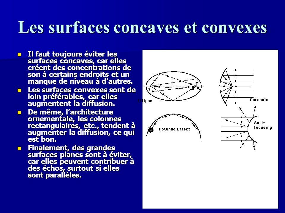 Les surfaces concaves et convexes