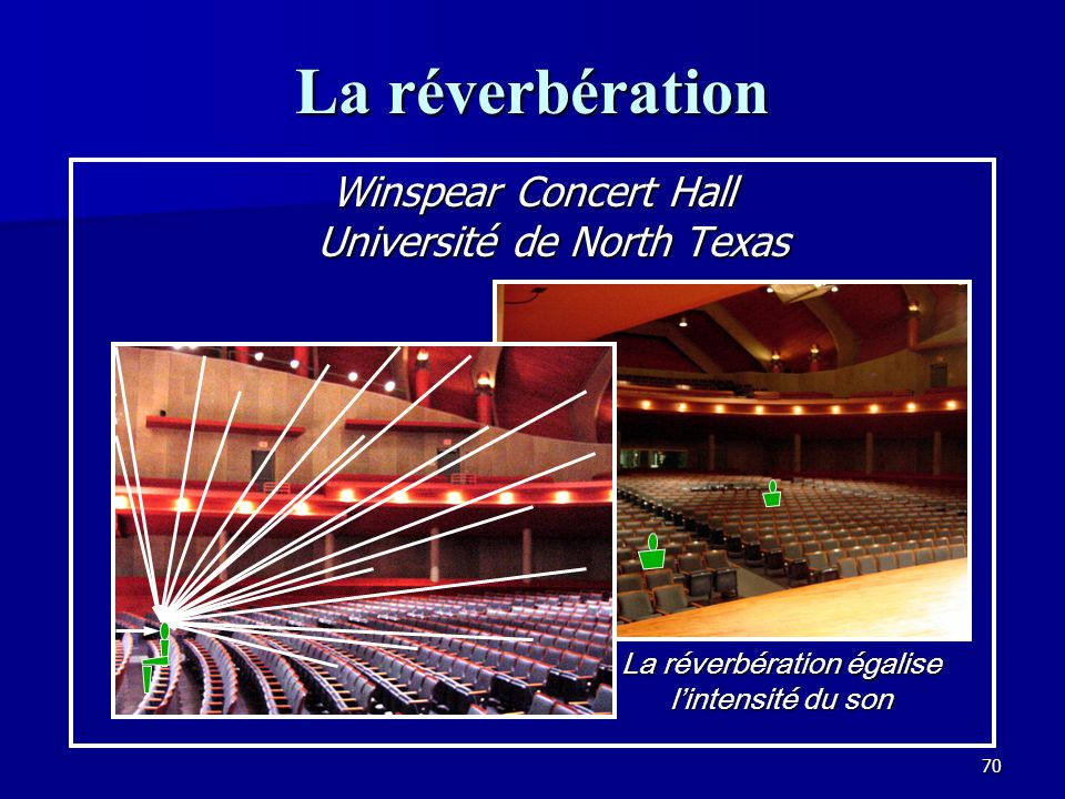 La réverbération Winspear Concert Hall Université de North Texas