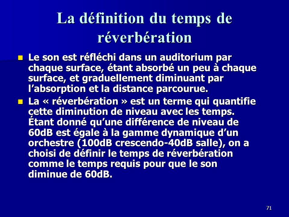 La définition du temps de réverbération