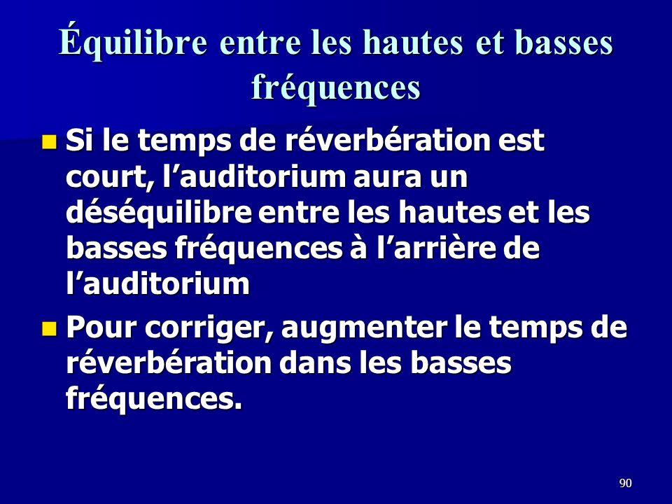 Équilibre entre les hautes et basses fréquences