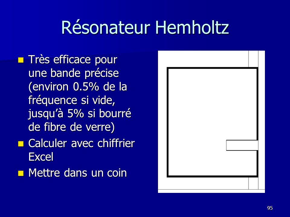 Résonateur Hemholtz Très efficace pour une bande précise (environ 0.5% de la fréquence si vide, jusqu'à 5% si bourré de fibre de verre)