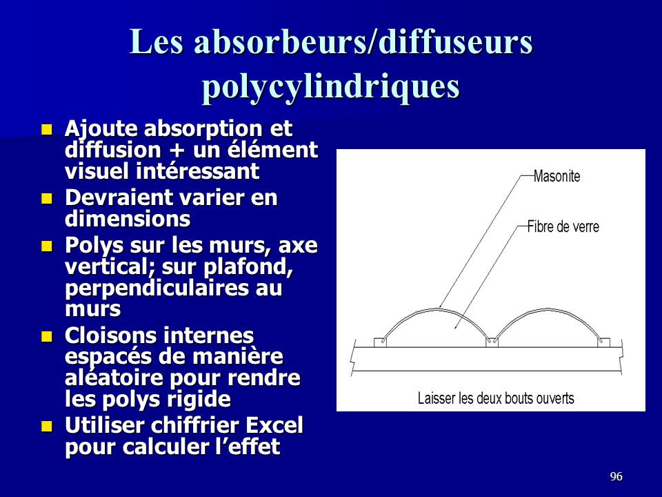 Les absorbeurs/diffuseurs polycylindriques
