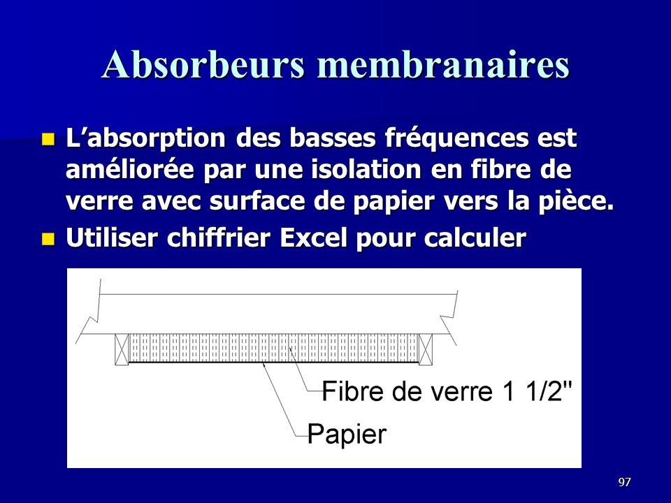 Absorbeurs membranaires