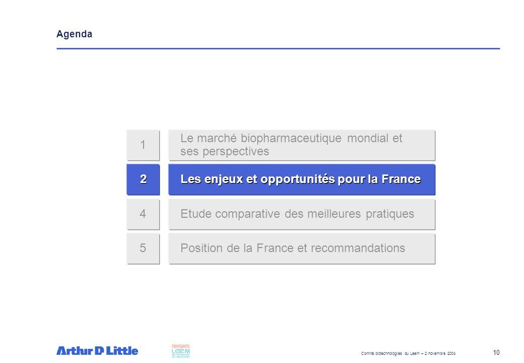 Les enjeux et opportunités pour la France