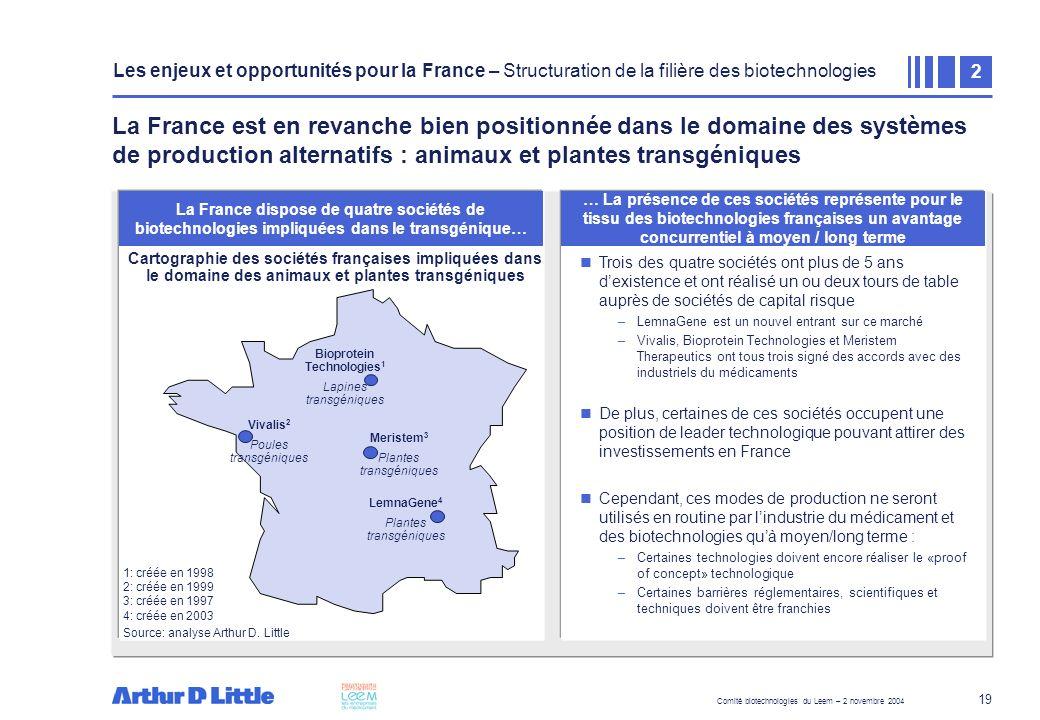 Les enjeux et opportunités pour la France – Structuration de la filière des biotechnologies