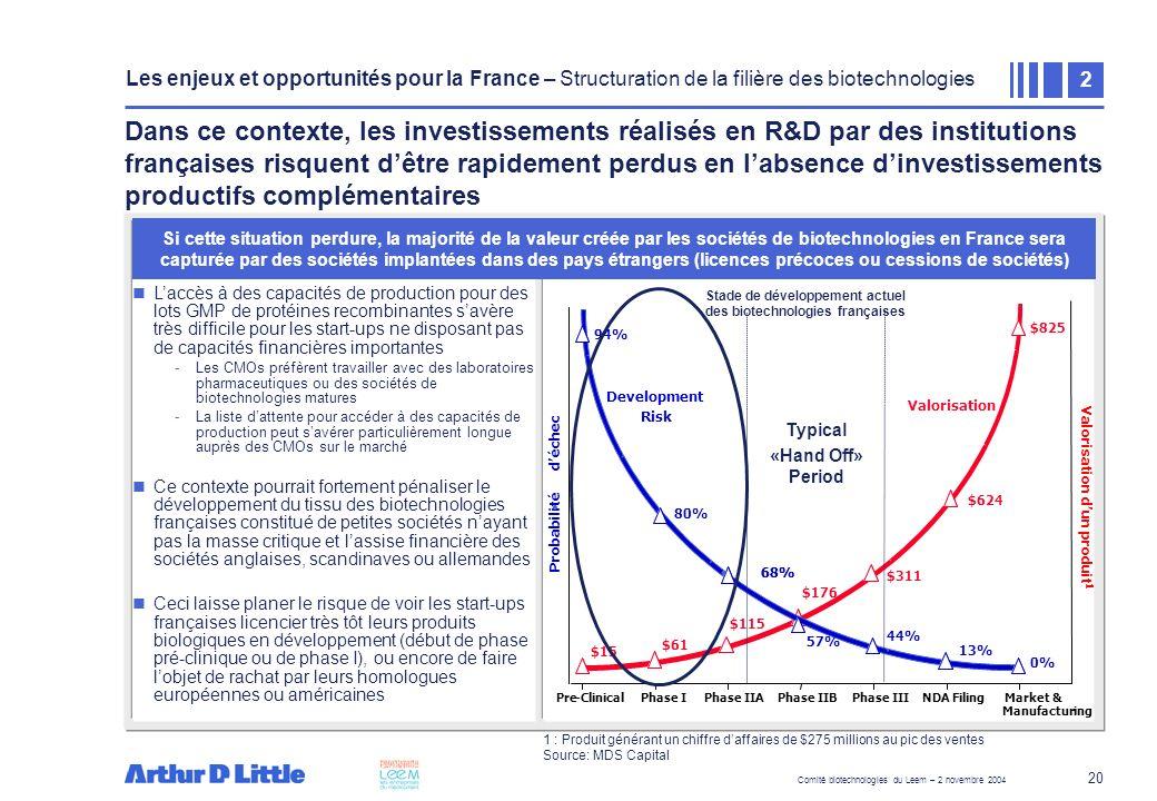 Les enjeux et opportunités pour la France – Plan national contre le cancer