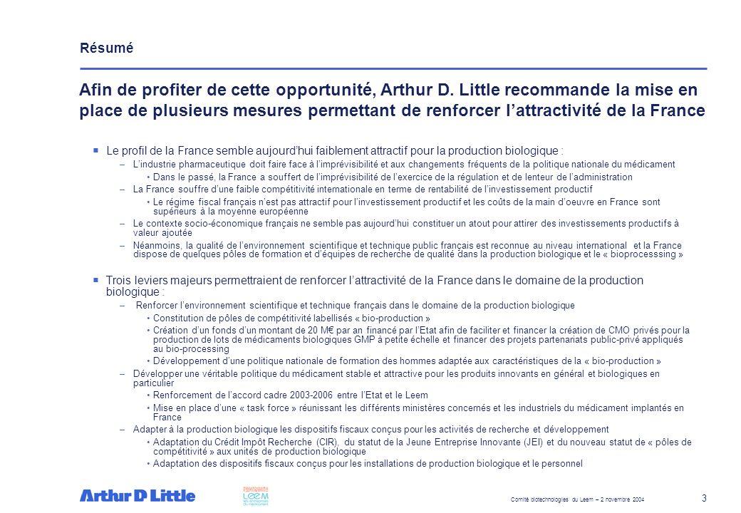 Le marché biopharmaceutique mondial et ses perspectives