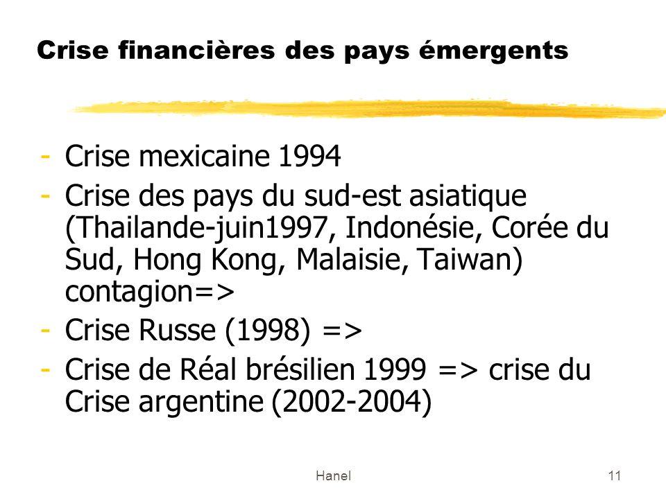 Crise financières des pays émergents