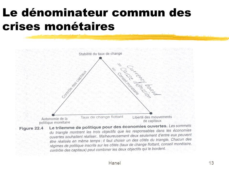 Le dénominateur commun des crises monétaires