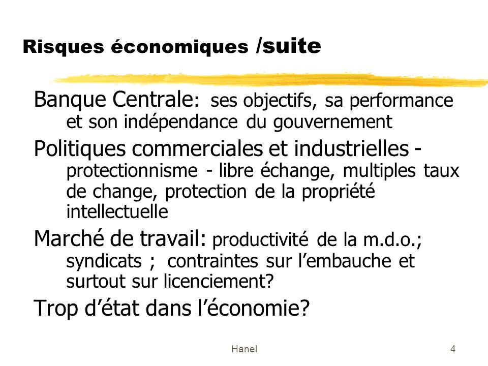 Risques économiques /suite
