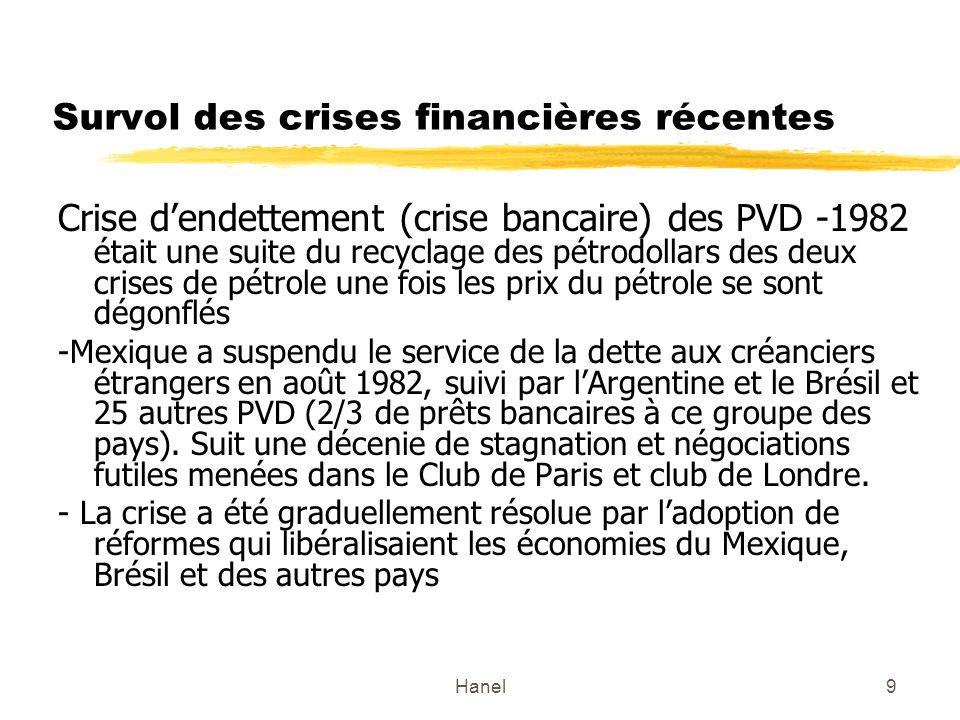Survol des crises financières récentes