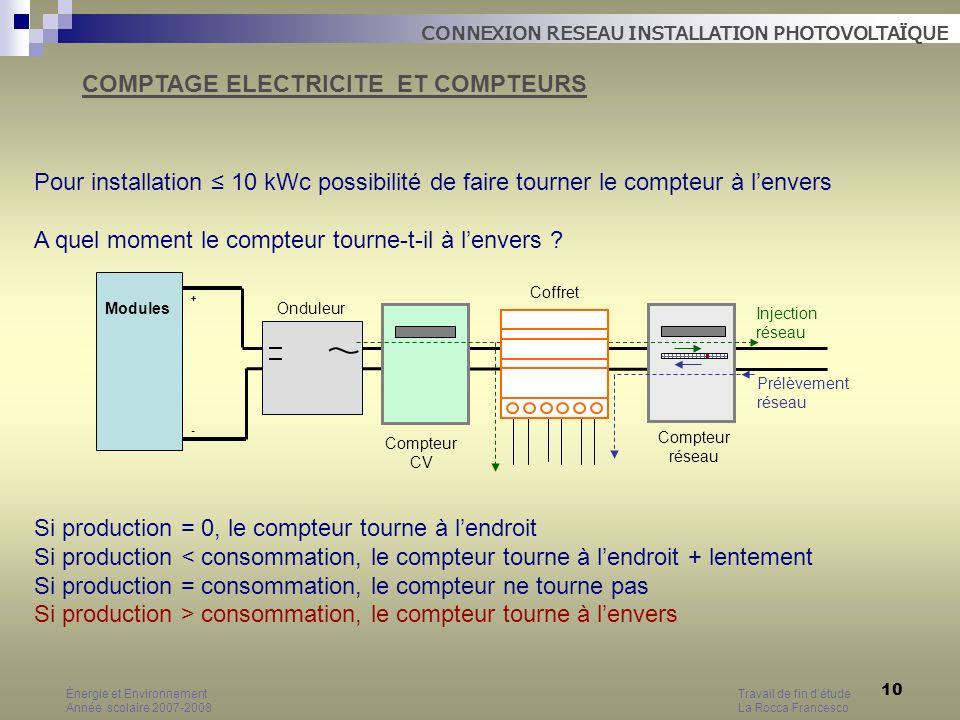 COMPTAGE ELECTRICITE ET COMPTEURS
