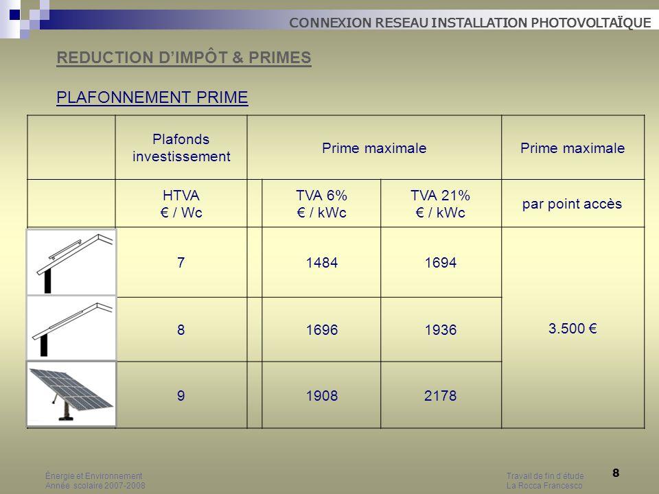 REDUCTION D'IMPÔT & PRIMES PLAFONNEMENT PRIME