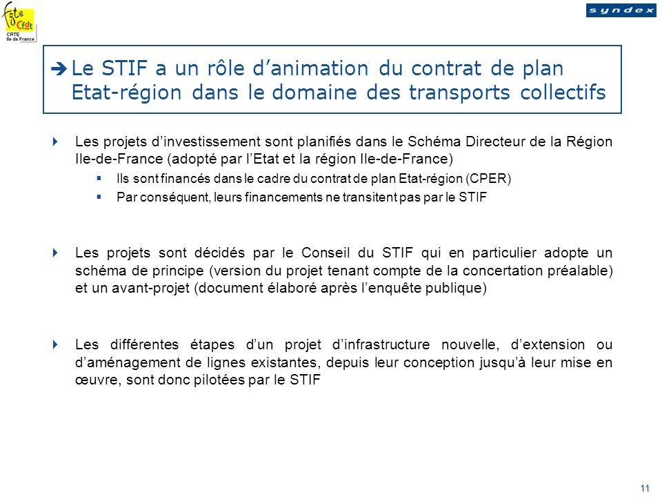 Le STIF a un rôle d'animation du contrat de plan Etat-région dans le domaine des transports collectifs