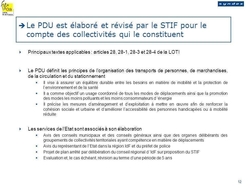 Le PDU est élaboré et révisé par le STIF pour le compte des collectivités qui le constituent