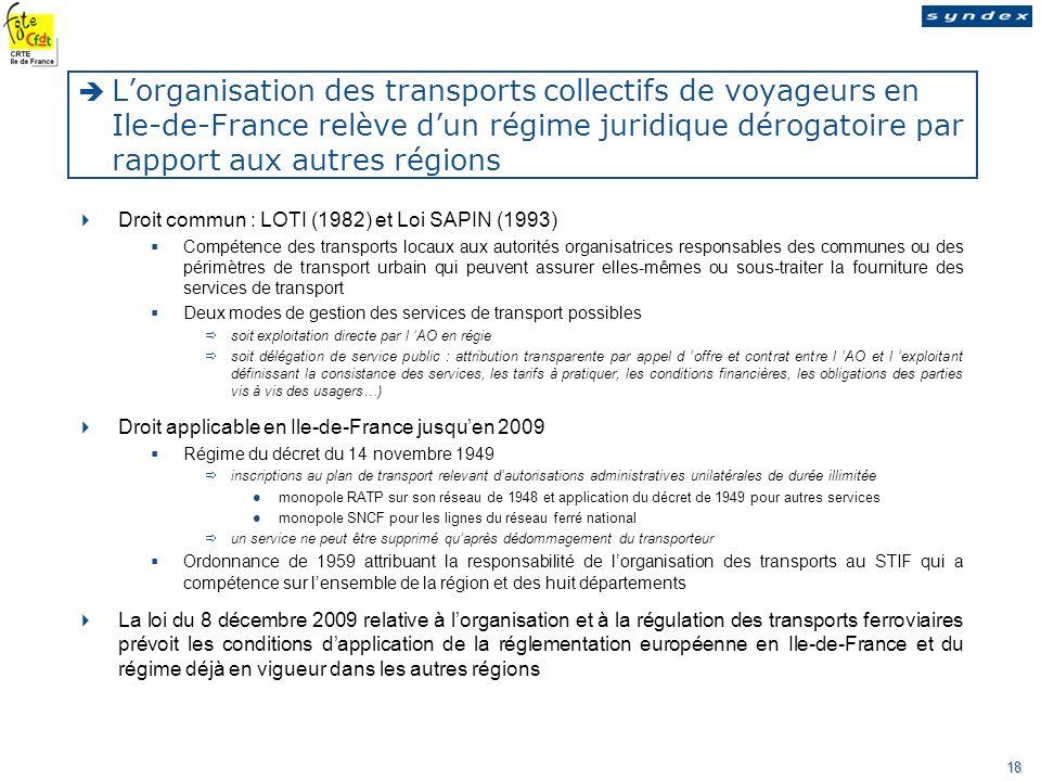 L'organisation des transports collectifs de voyageurs en Ile-de-France relève d'un régime juridique dérogatoire par rapport aux autres régions