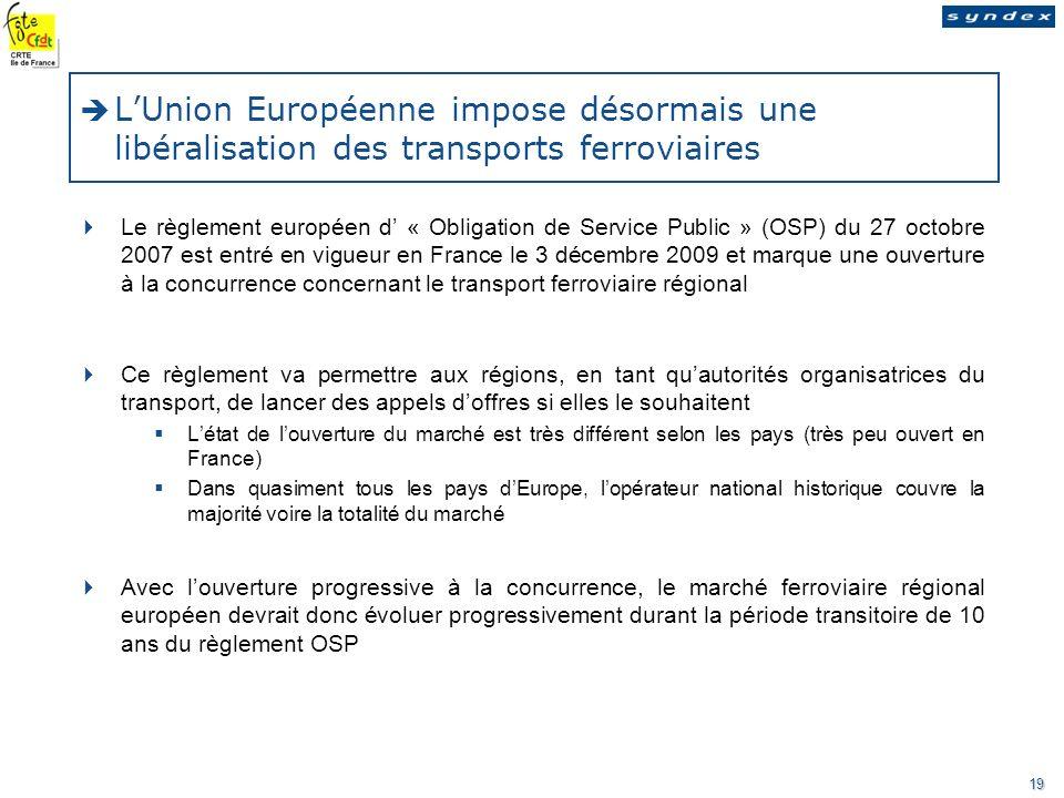 L'Union Européenne impose désormais une libéralisation des transports ferroviaires