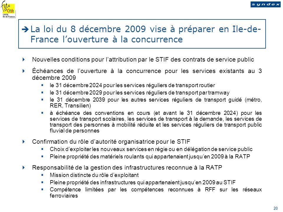 La loi du 8 décembre 2009 vise à préparer en Ile-de- France l'ouverture à la concurrence