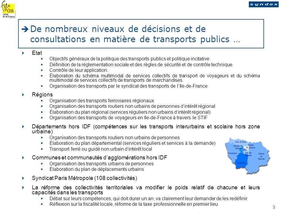 De nombreux niveaux de décisions et de consultations en matière de transports publics …