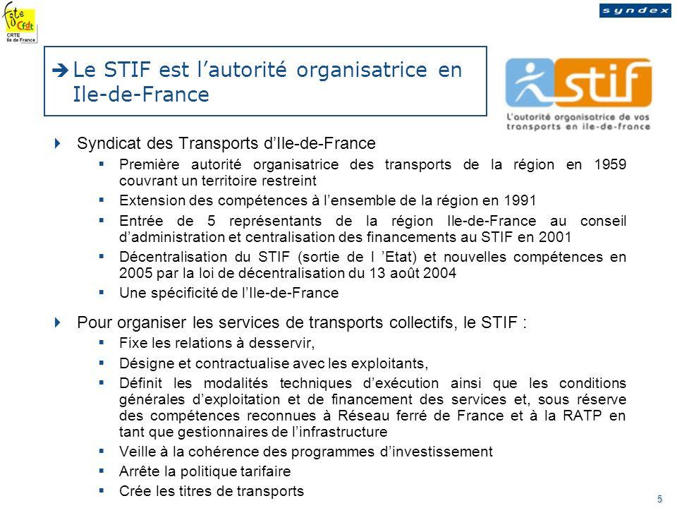 Le STIF est l'autorité organisatrice en Ile-de-France