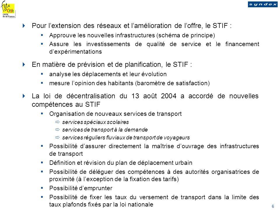 Pour l'extension des réseaux et l'amélioration de l'offre, le STIF :
