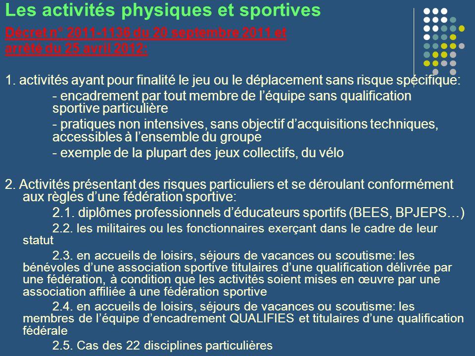 Les activités physiques et sportives