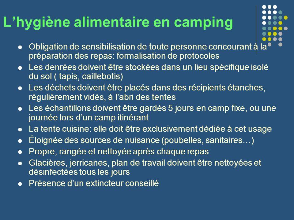 L'hygiène alimentaire en camping