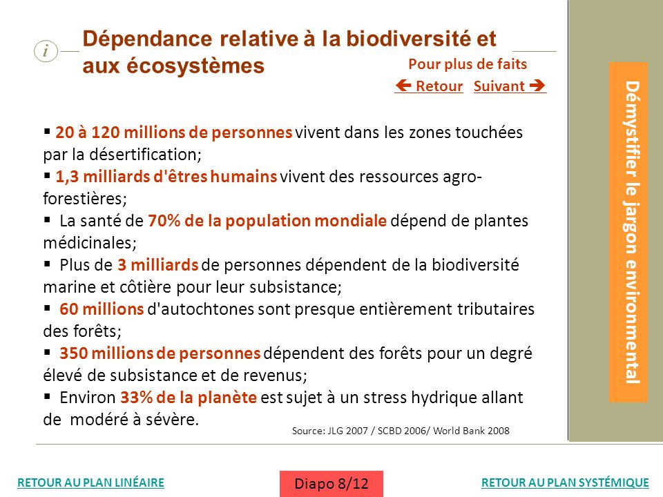 Démystifier le jargon environmental