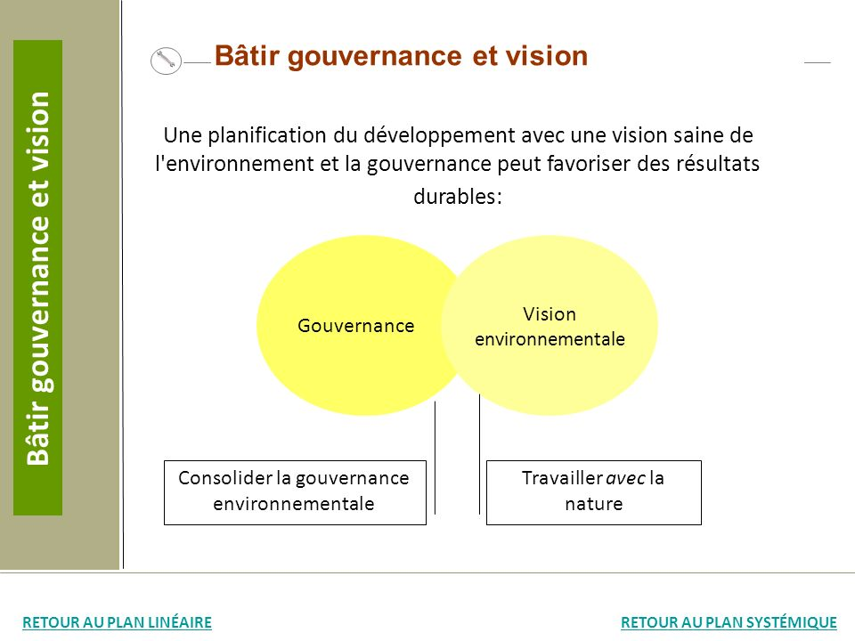 Bâtir gouvernance et vision