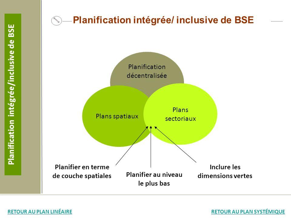 Planification intégrée/ inclusive de BSE