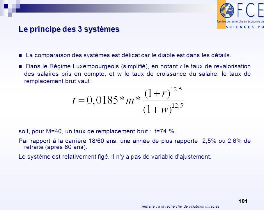 Le principe des 3 systèmes