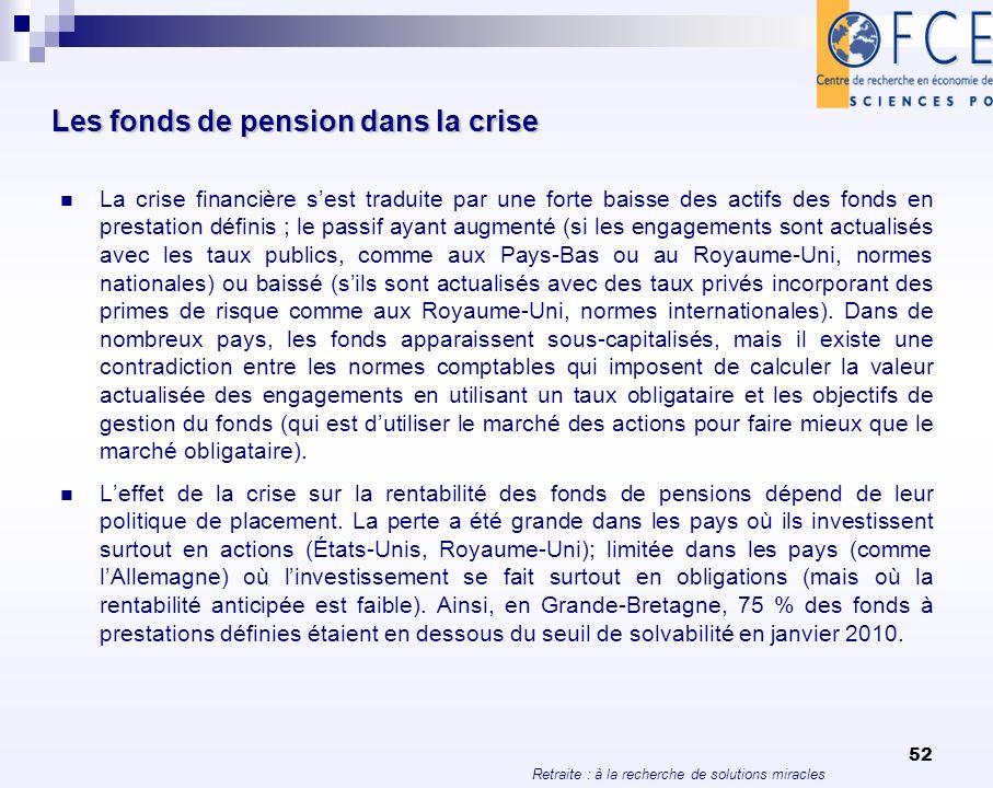 Les fonds de pension dans la crise