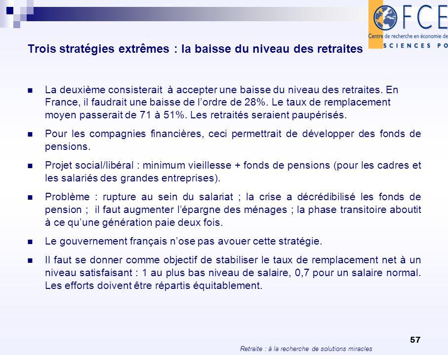 Trois stratégies extrêmes : la baisse du niveau des retraites