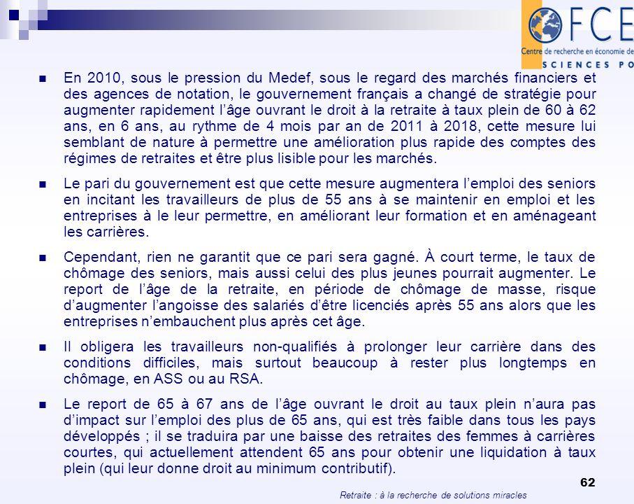 En 2010, sous le pression du Medef, sous le regard des marchés financiers et des agences de notation, le gouvernement français a changé de stratégie pour augmenter rapidement l'âge ouvrant le droit à la retraite à taux plein de 60 à 62 ans, en 6 ans, au rythme de 4 mois par an de 2011 à 2018, cette mesure lui semblant de nature à permettre une amélioration plus rapide des comptes des régimes de retraites et être plus lisible pour les marchés.