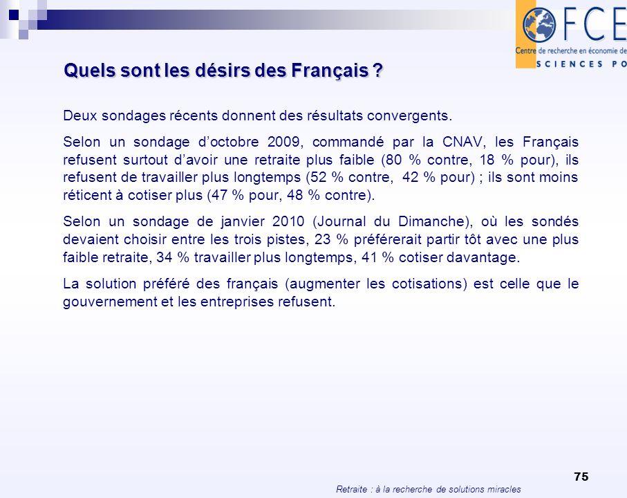 Quels sont les désirs des Français
