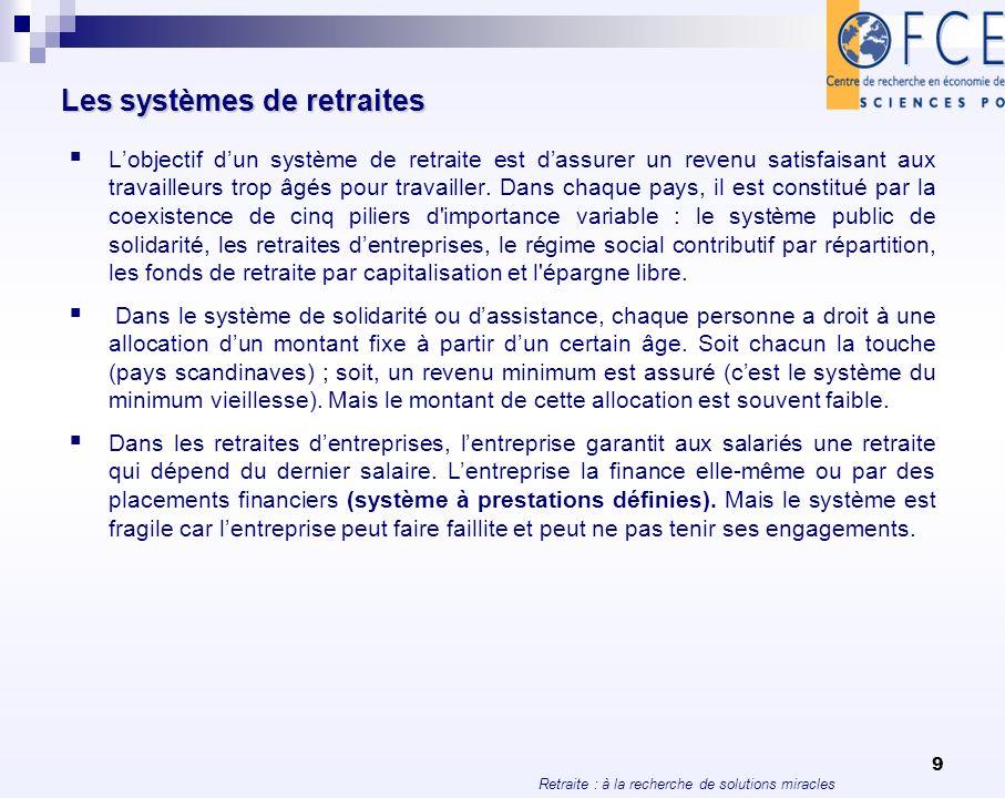Les systèmes de retraites