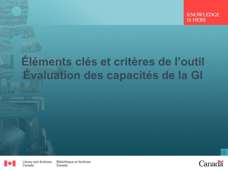 Éléments clés et critères de l'outil Évaluation des capacités de la GI