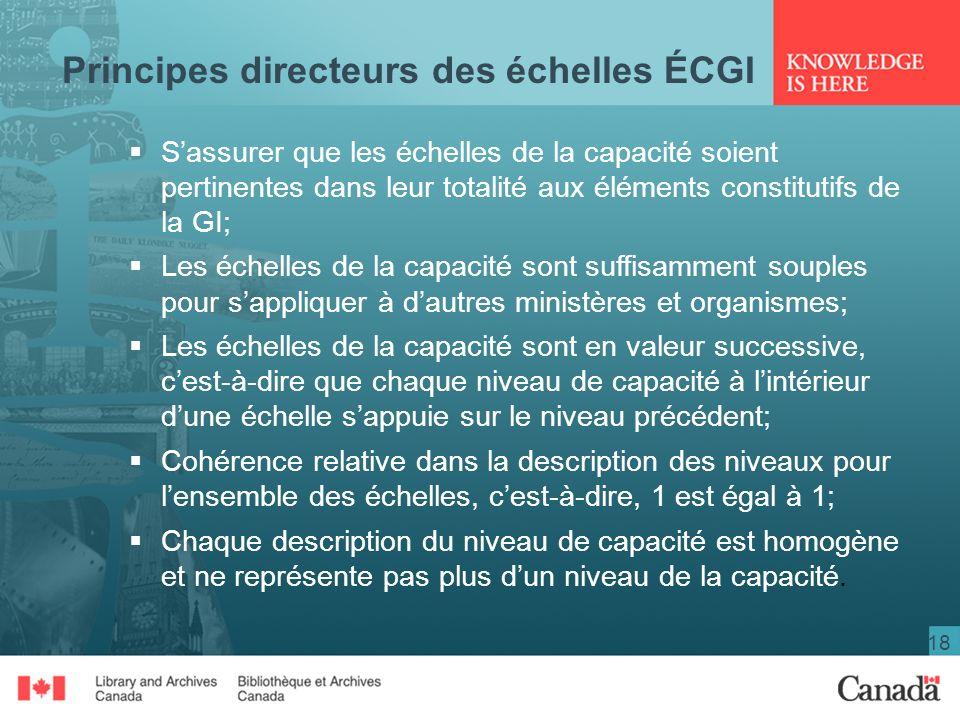 Principes directeurs des échelles ÉCGI
