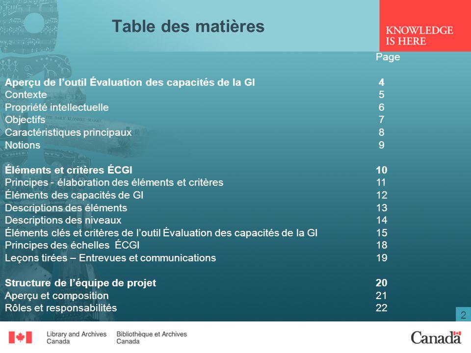 Table des matières Page
