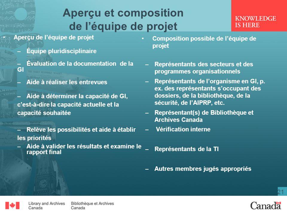 Aperçu et composition de l'équipe de projet